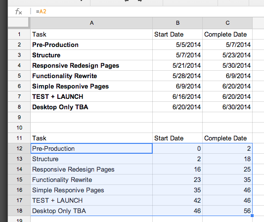 How to create a simple gantt chart with google sheets hello techo ccuart Gallery